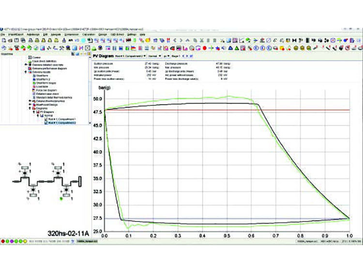 NEA - Benchmark Of A Modern Reciprocating Compressor Design Tool